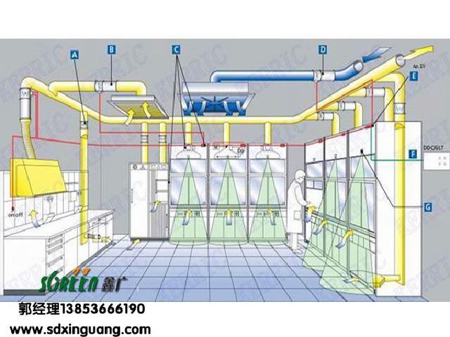 点击查看实际尺寸<br>标题:潍坊实验室空调新风系统设计 阅读次数:245